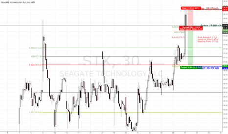 STX: jump in Short after bounce from fib 68% (=37.57)