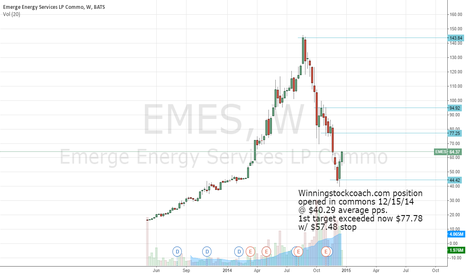 EMES: $EMES Long Position Updates