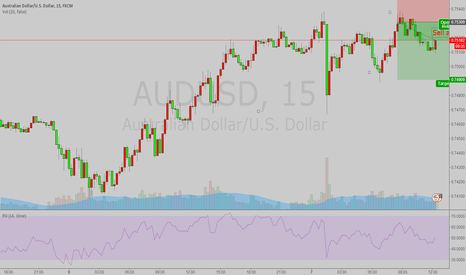 AUDUSD: How to look at the impact of economic data on the market