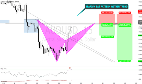 AUDUSD: AUDUSD SHORT @ MARKET: BEARISH BAT WITHIN TREND!