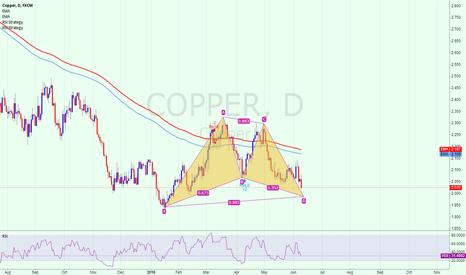 COPPER: COPPER