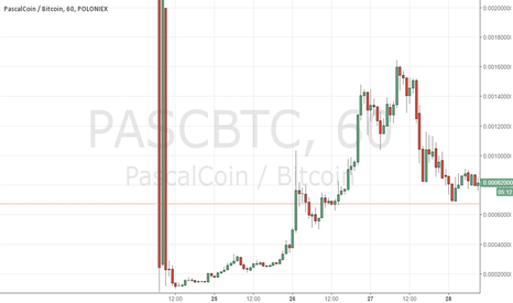 PASCBTC: the next pascal is here?