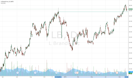 LB: LB breaking out, strong momentum