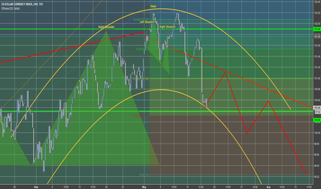 DXY: Дугин рол