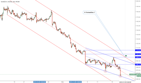 XAUUSD: Next-Days-Target: 1098 = V-Formation ?