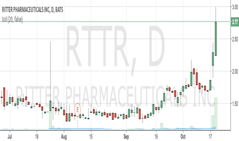 RTTR: RTTR Possible Short