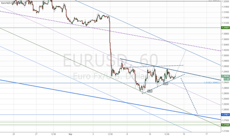 EURUSD: Two scenarios out of the triangle