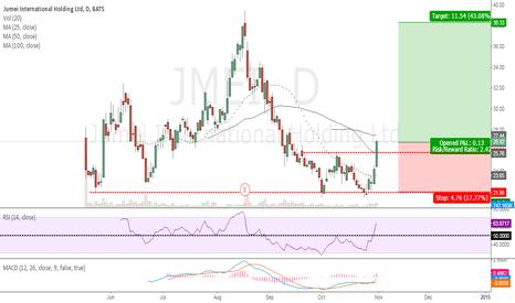 JMEI: JMEI potential recovery