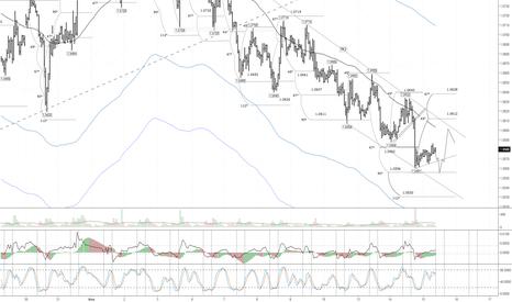 EURUSD: EUR/USD:  ситуация противоречивая