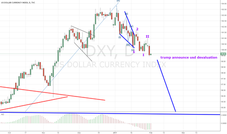 DXY: DXY usd devaluation by trump?