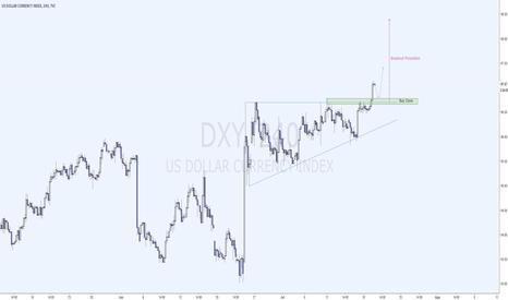 DXY: Ruptura de estructura en Índice del Dólar DXY