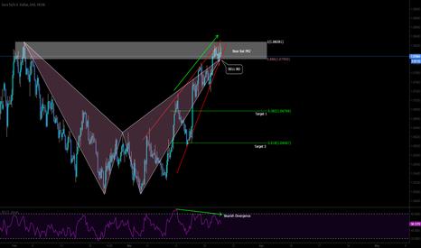 EURUSD: Short on the Bear Bat for short term