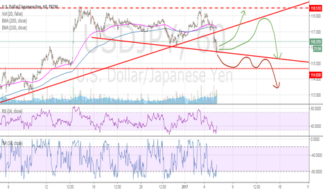 USDJPY: USDJPY : moderate buy