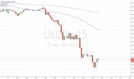 UKOIL: test oil