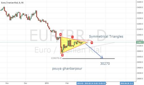 EURIRR: EUR/IRR