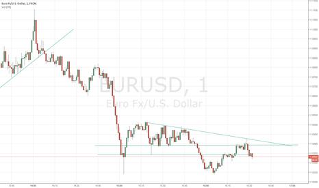 EURUSD: EU short ..!!