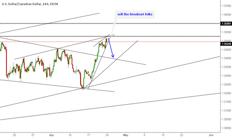 USDCAD: USDCAD Sell the breakout