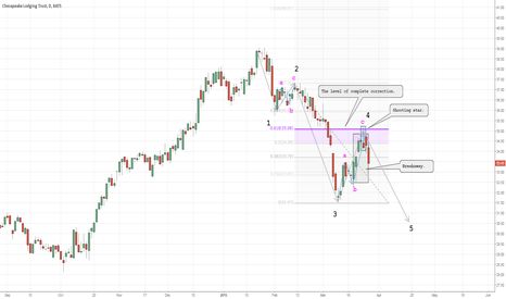 CHSP: The obvious completion of the fourth wave.