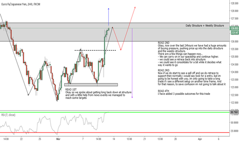 EURJPY: EURJPY ANYTHING CAN HAPPEN