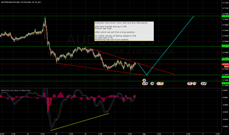 AUDUSD: AUDUSD Very Short Term Sell and Buy afterwards.