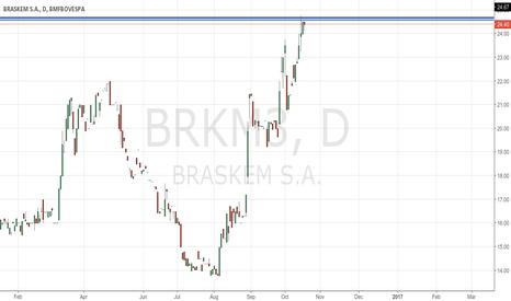 BRKM3: BRASKEM