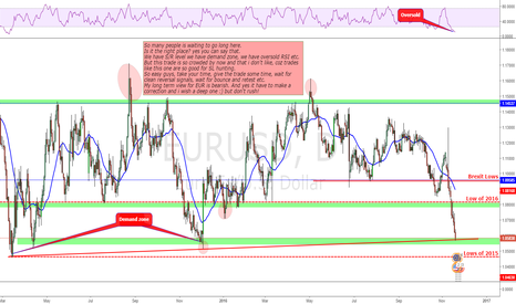 EURUSD: Watch out guys!
