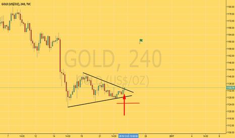 GOLD: Gold Long on Reversal
