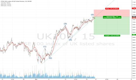 UK100: UK100 short (Intraday)