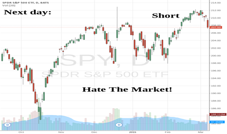 SPY: Something the best traders can do.