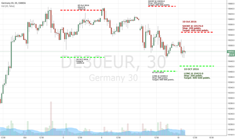 DE30EUR: DE30EUR - Trade Levels for 10 Oct 2016