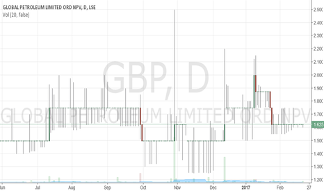 GBP: UK GDP Q4 growth to 0.7%, ForexSQ experts say