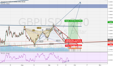 GBPUSD: GU Lets see if the trend line is broken or could be rejected