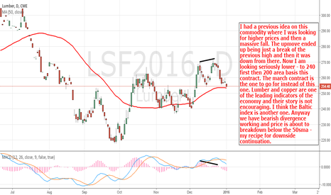 LSF2016: Lumber: Looking for more downside