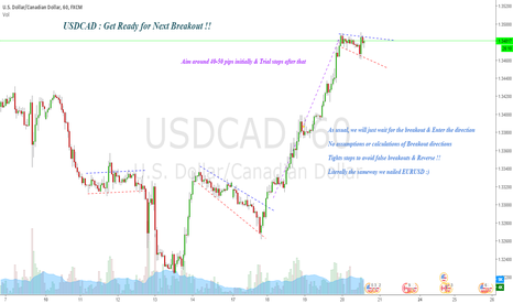 USDCAD: USDCAD : Next Breakout Candidate, Be Ready !