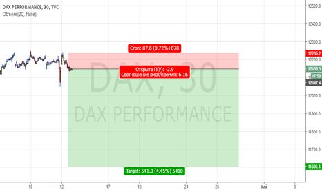 DAX: MONTH Short DAX 1/6