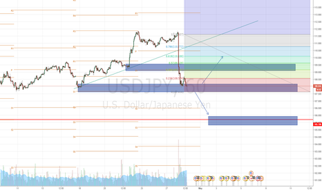 USDJPY: usdjpy thought part 2.