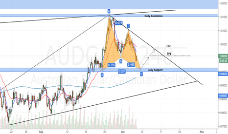 AUDCAD: AUDCAD 4H Possible Bullish Gartley