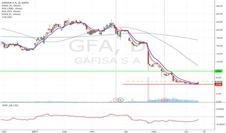 GFA: GFA - Fallen angel pattern Long from $7.07 to $9.63