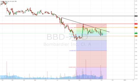 BBD-A: Bombarbier en  Nov