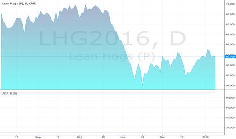 LHG2016: LHG16