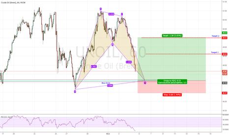 UKOIL: >>>Нефть/Brent-Готовимся к Лонгу<<<