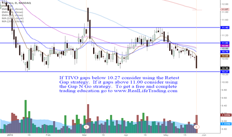 TIVO: TIVO Earnings Gap Plan (Brad Reed May26,2015)