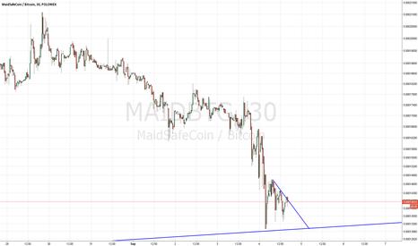 MAIDBTC: MAID BTC (1)