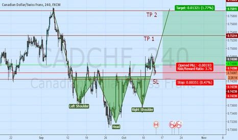 CADCHF: ACROBATIC BEHAVIOR, GO LONG WHEN NEW RESISTANCE IS RESPECTED