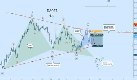 USOIL: OIL SHORT: Count Suggests Upcoming Drop to 44