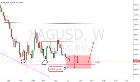 XAGUSD: xagusd  https://www.tradingview.com/x/lBLYghVr/