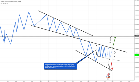 GBPUSD: GBPUSD 4h  - Wait for channel brexit or brexout