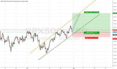 SPX500: SPX500, Upward trend continuation