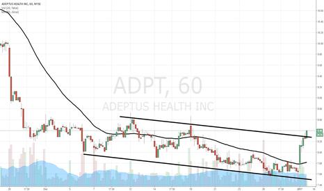 ADPT: $ADPT it's alive!