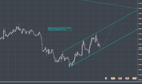 USDTRY: USDTRY Forming Long Channel.